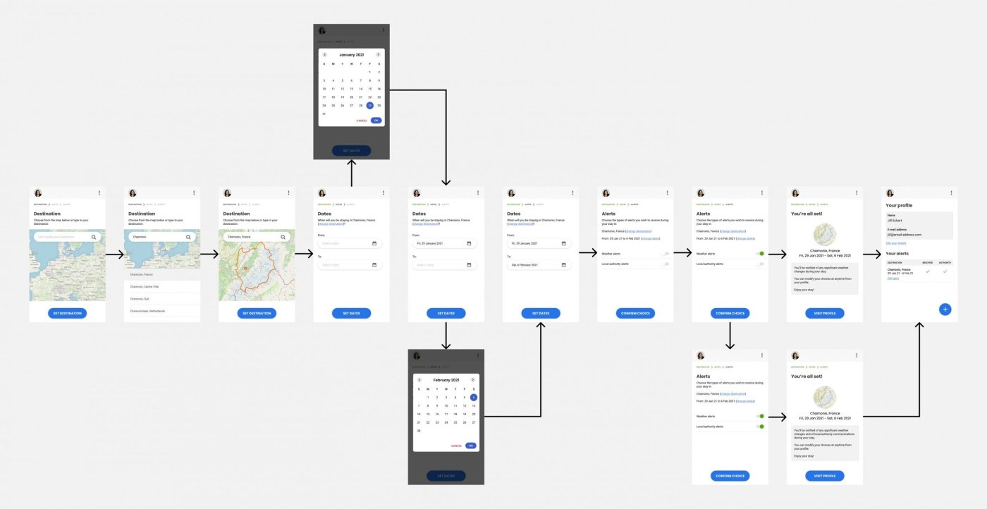 App visual design and flow in Figma